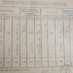 Liberazione prigionieri di guerra jugoslavi, dall'Archivio dell'Ufficio Storico dello Stato Maggiore dell'Esercito
