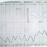 Tasso di mortalità nel campo di concentramento di Rab/Arbe, dall'Archivio dell'Ufficio Storico dello Stato Maggiore dell'Esercito